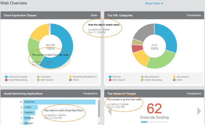 Screenshot of notes on Zscaler Dashboard