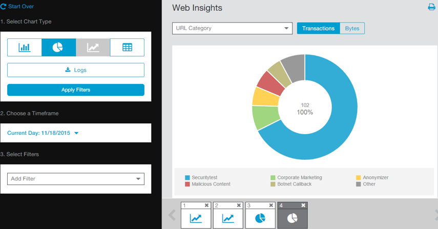 Screenshot of Zscaler Web Insights window
