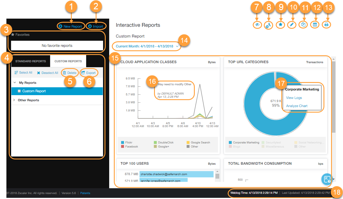 Screenshot of the Interactive Reports page showing a custom report and its widgets