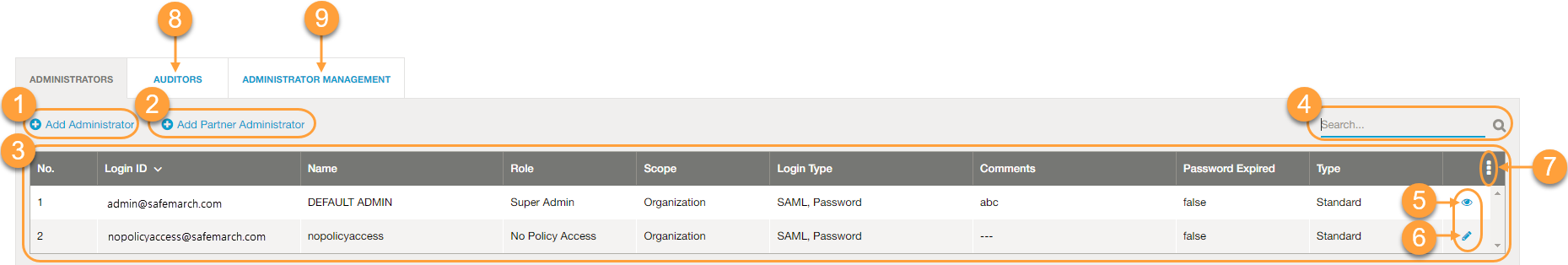 Screenshot labelled with numbers showing the various features of the administrator page