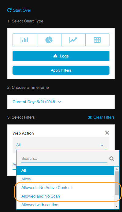 Screenshot of the Allowed -No Active Content and Allowed and No Scan options for the Web Action filter
